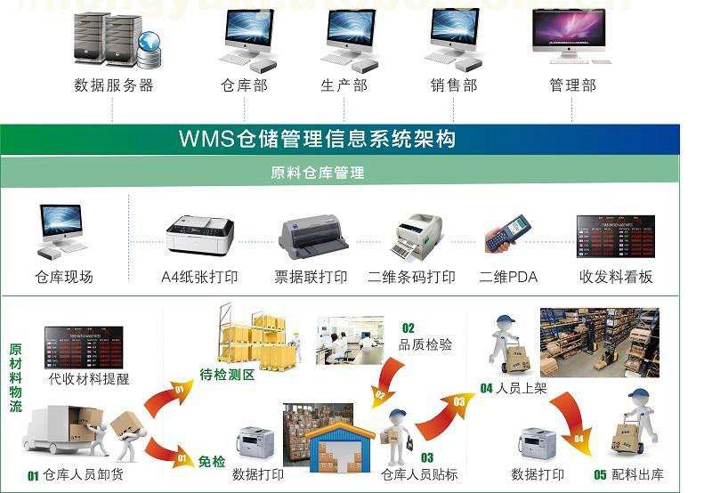 wms应用布局1.jpg