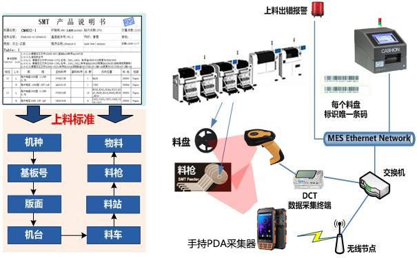 rb热博体育防错设备+系统.jpg
