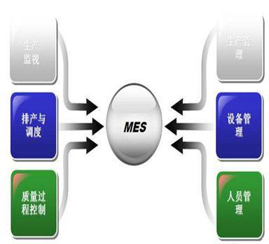 家用电器行业MES系统rb88手机版-rb热博体育-热博体育平台
