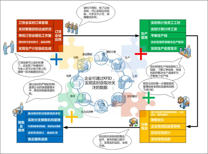 中小企业MES系统功能介绍