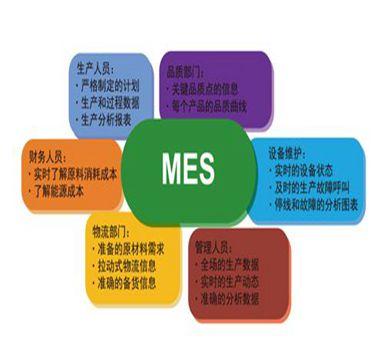 电子装配行业MES系统rb88手机版-rb热博体育-热博体育平台