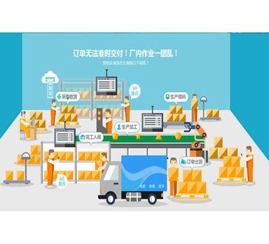 仓库物流系统在制造行业的rb88手机版-rb热博体育-热博体育平台