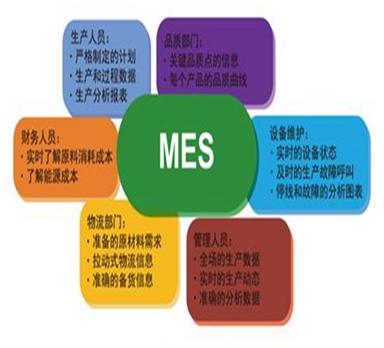 机械加工行业MES系统rb88手机版-rb热博体育-热博体育平台