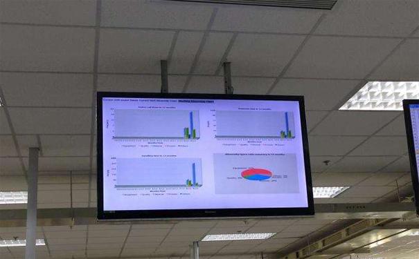 生产看板在企业车间管理的作用