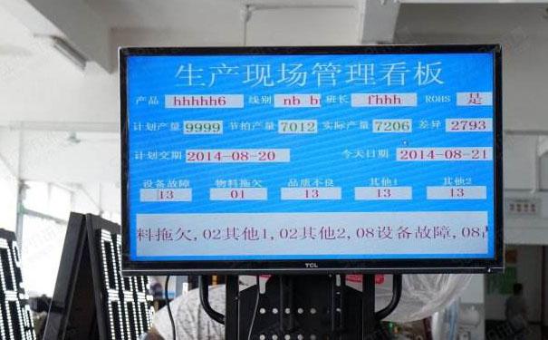 车间电子看板系统对智慧工厂的作用