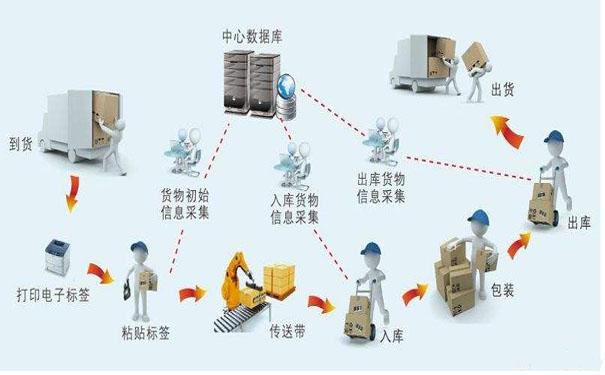 车间管理小能手----生产车间流程竞博电竞竞猜管理系统