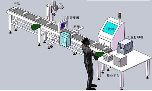 东莞邦越千亿平台检测系统主要解决-千亿平台标签的重码,错码和漏码情况。